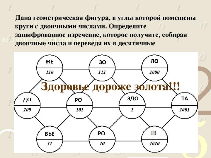 """Разработка урока по теме """"Представление числовой информации"""""""