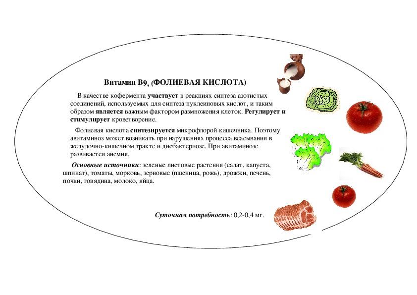 """Урок-проект по биологии """"Витамины"""""""