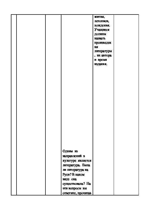 """Методическая разработка урока """"Литература Древней Руси"""" (6 класс,история России)"""