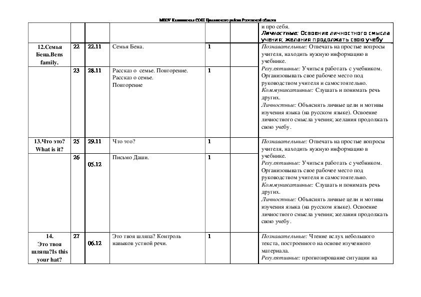 Рабочая программа по англ.яз 2 класс 2018-19 учебный год