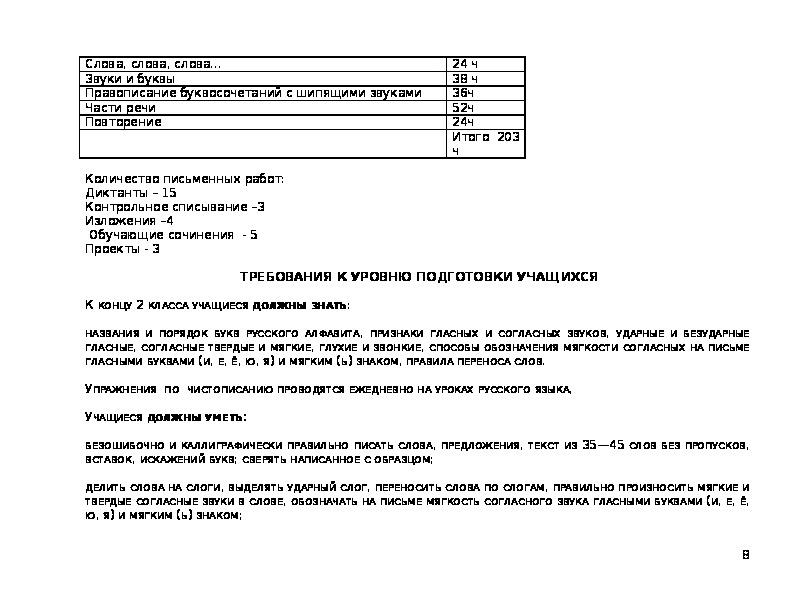 Рабочая программа предмета «Русский язык» для 2 класса