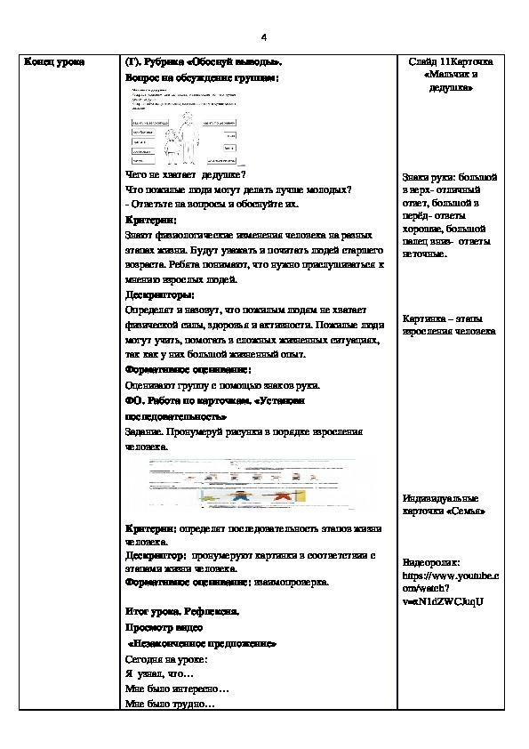 Краткосрочное планирование по естествознанию 1 класс