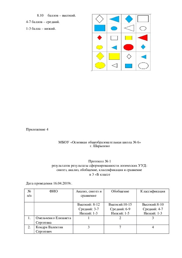 """ВКР """"Формирование познавательных УУД у учащихся 3 класса с ЗПР посредством интерактивной доски"""""""