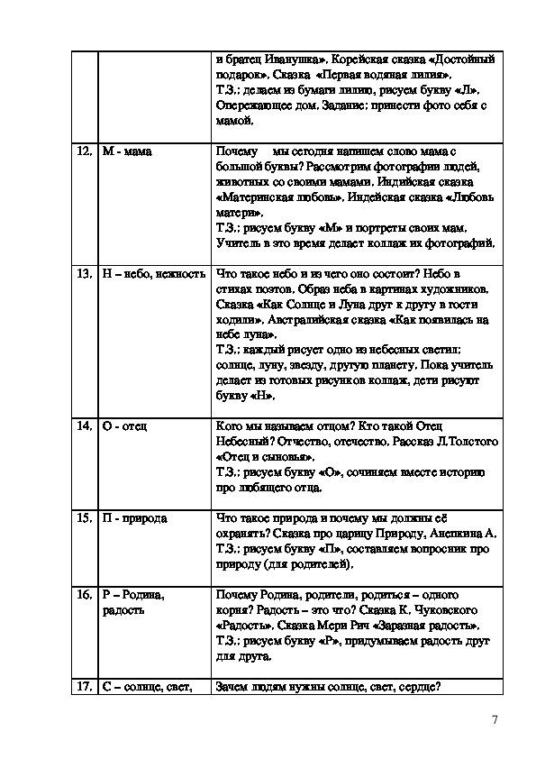 """Программа внеурочной деятельности """"Азбука мира"""" (1 класс)."""