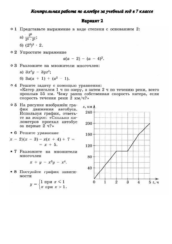 Спецификация контрольной работы за учебный год по алгебре в 7 классе