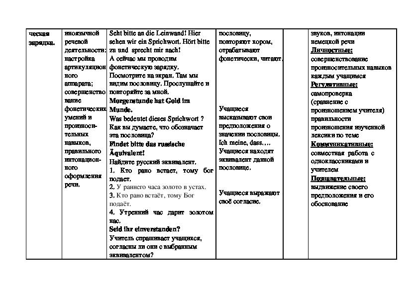 Проект урока немецкого языка