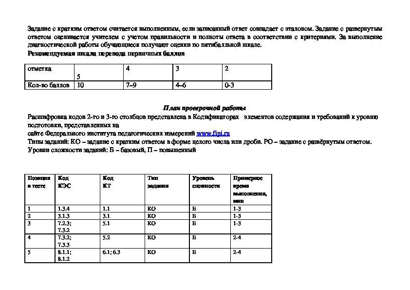 Контрольно - измерительные материалы по математике  (8 класс)