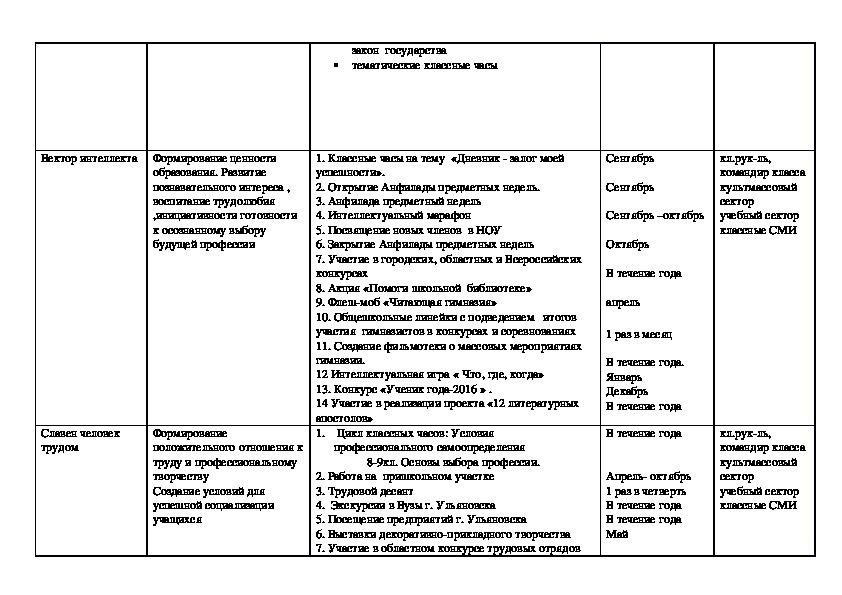 План воспитательной работы 9 класс