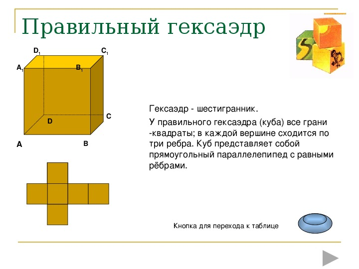"""Презентация к уроку  по теме """"Правильные многогранники"""""""