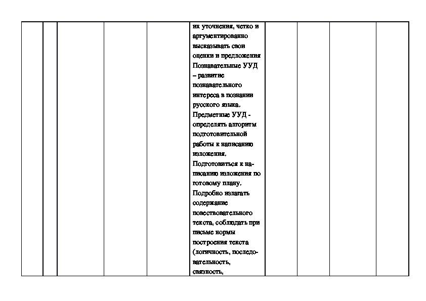 Рабочая программа по развитию речи 4 класс.