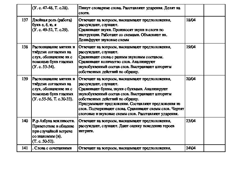 Планирование 1 класс ПНШ русский язык (пояснительная записка)