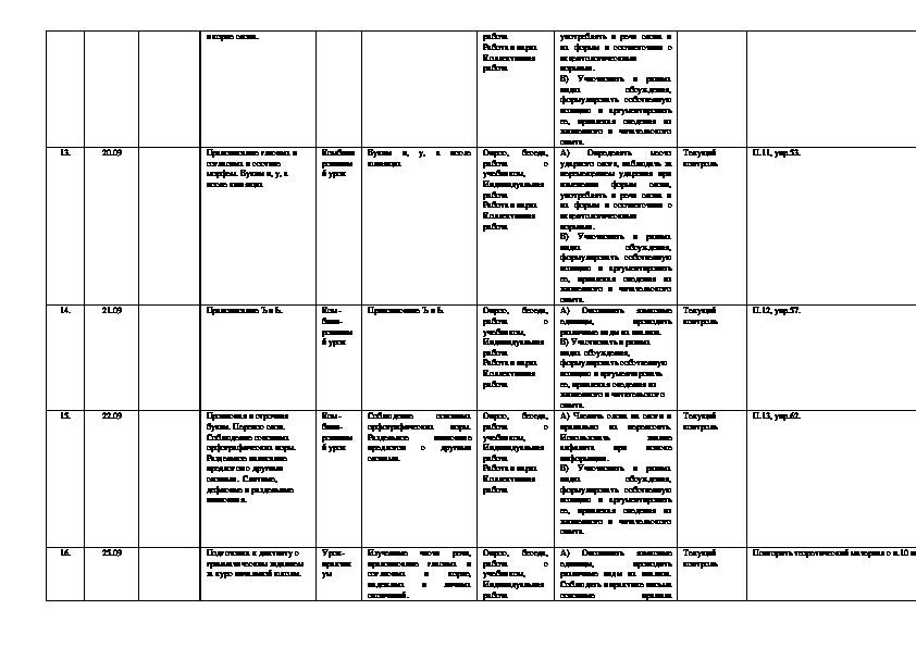 Рабочая программа по русскому языку ФГОС ООО (5 класс, русский язык)