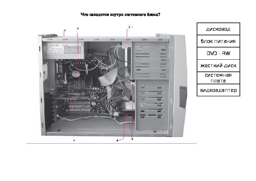 """Тест по информатике на тему """"Устройство компьютера"""""""