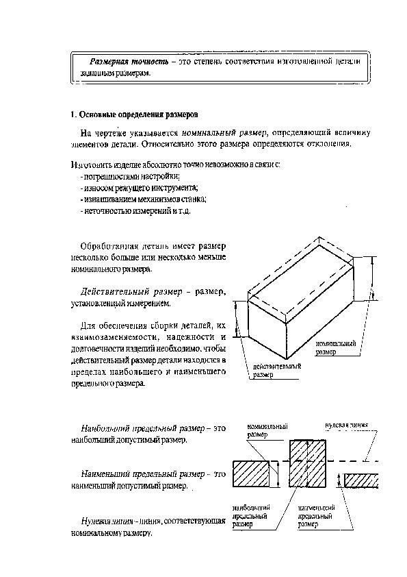 Размерная точность и предельные отклонения размеров