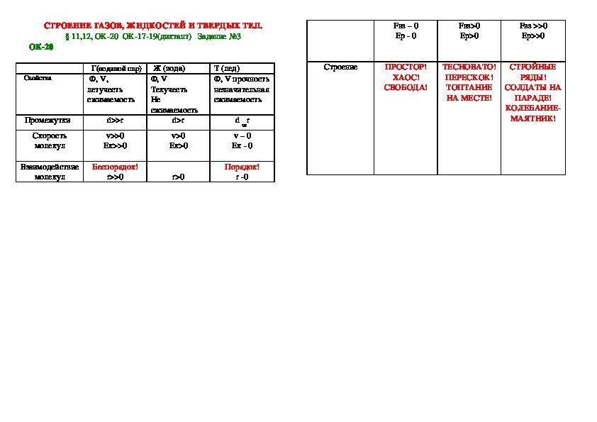 """Материалы к уроку физике по теме """"Строение газов, жидкостей и твердых тел"""" для учащихся 7 класса"""