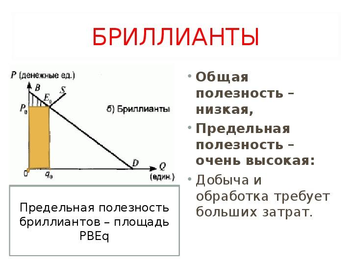 "Презентация ""Поведение потребителя"" 10 класс"