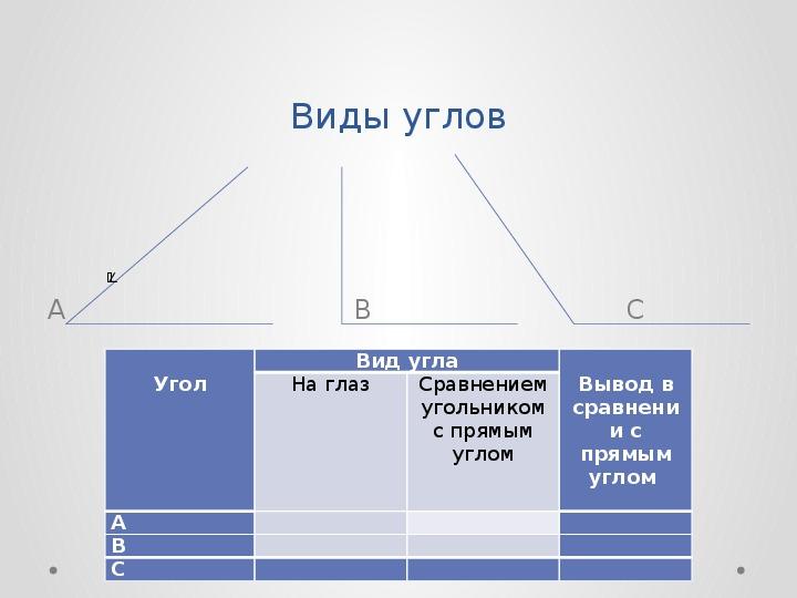 """Презентация  по математике """"Геометрические задачи для самостоятельной работы в 5-6 классах"""""""