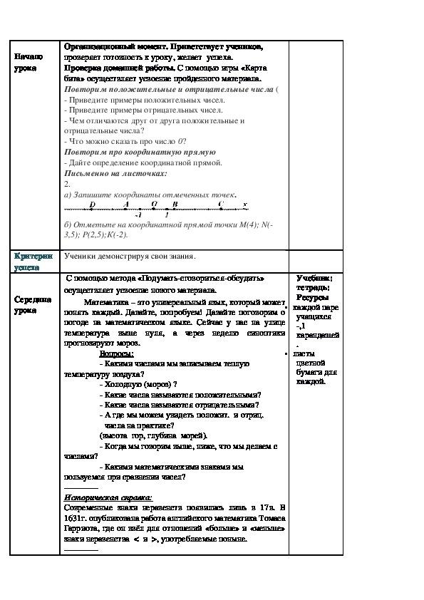 """Разработка урока по математике """"Сравнение рациональных чисел  """" 6 класс"""