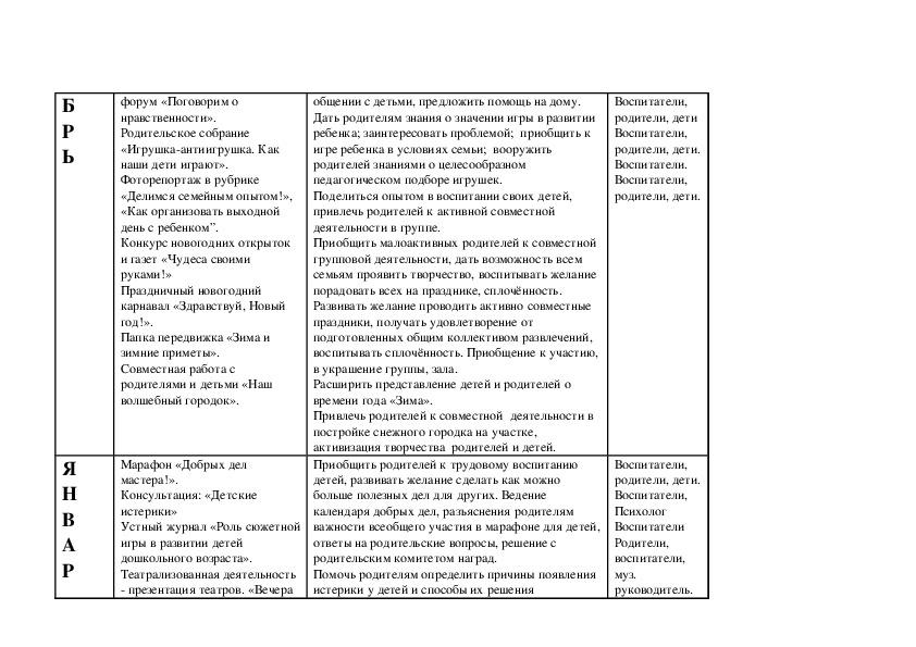 ПЛАН РАБОТЫ С РОДИТЕЛЯМИ В СРЕДНЕЙ ГРУППЕ НА 2017-2018 Г.