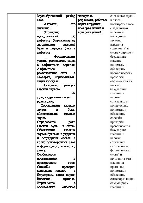 КТП по русскому языку (2 класс) для АСУ