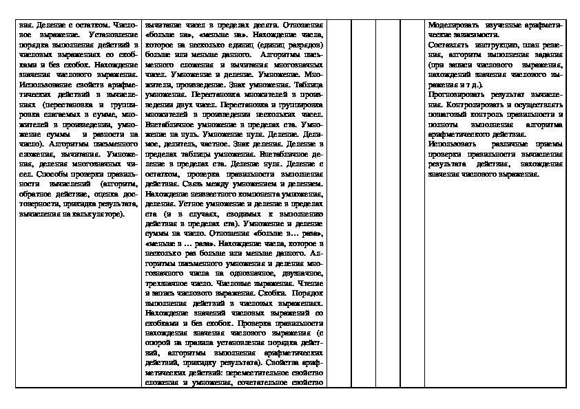 Тематическое планирование 1-4 классы
