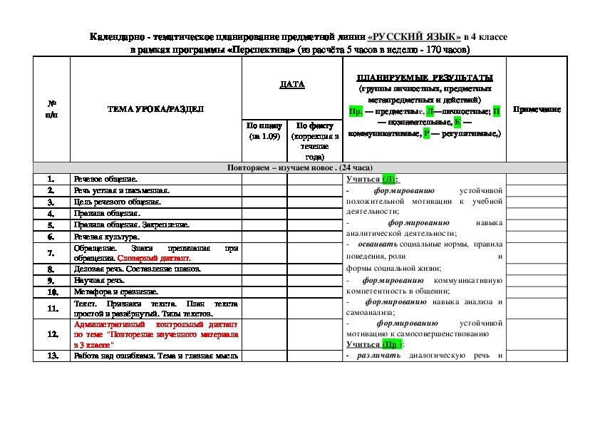 "КТП ""Русский язык"" - 4 класс"