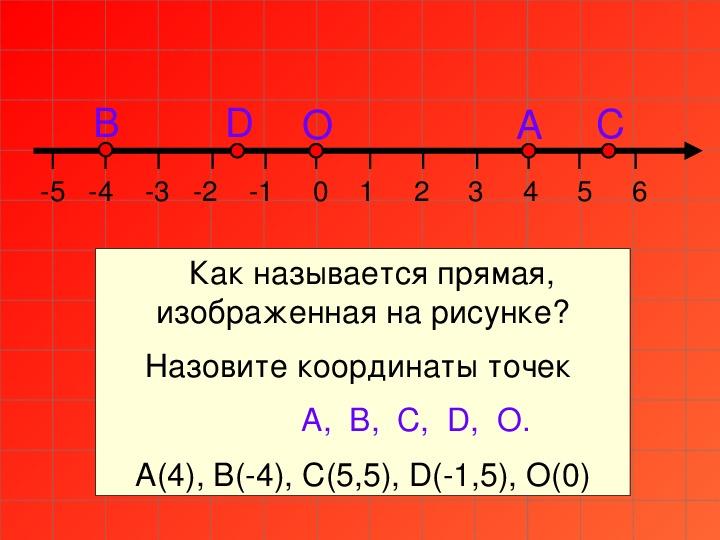 """Презентация по алгебре """"Множество точек на координатной плоскости"""" (7 класс)"""