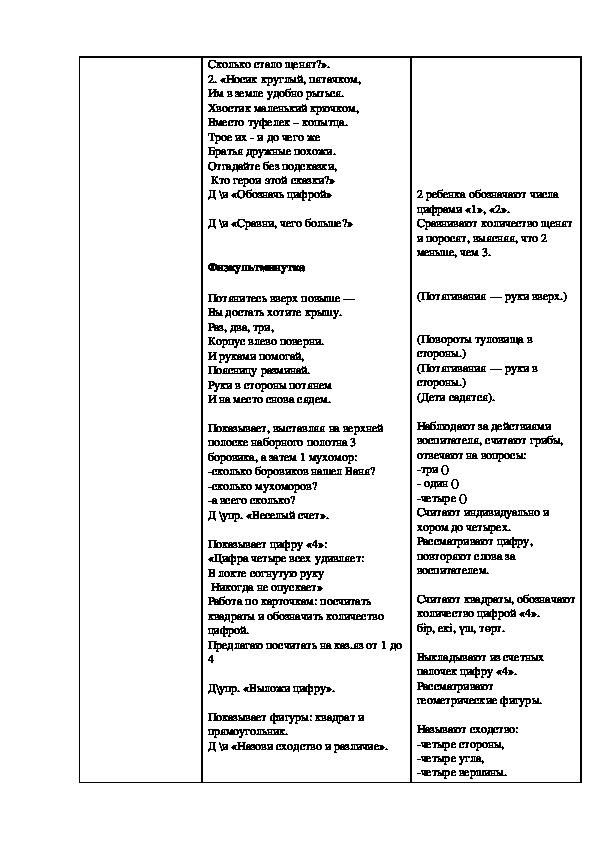 Технологические карты циклограммы и т.д.