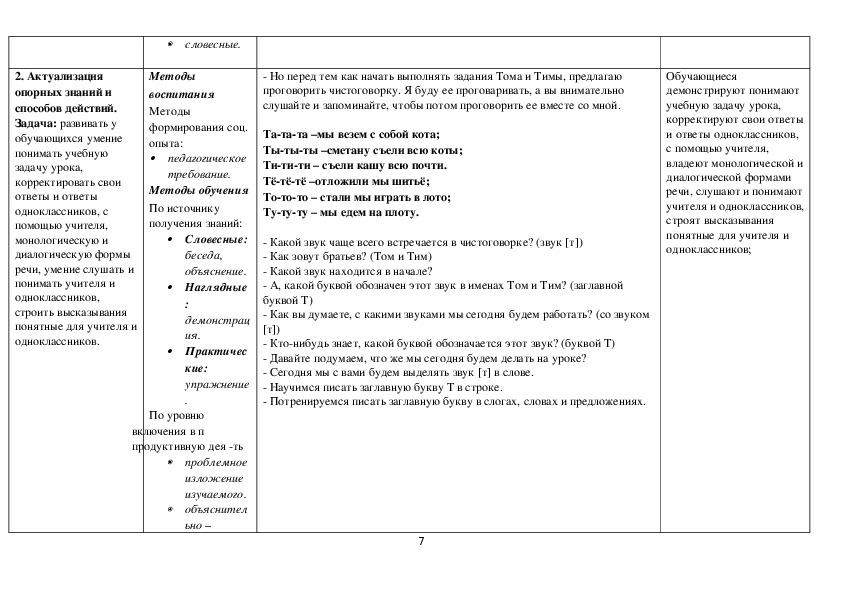Конструкт урока русского языка в начальных классах и начальных классах компенсирующего и коррекционно-развивающего образования