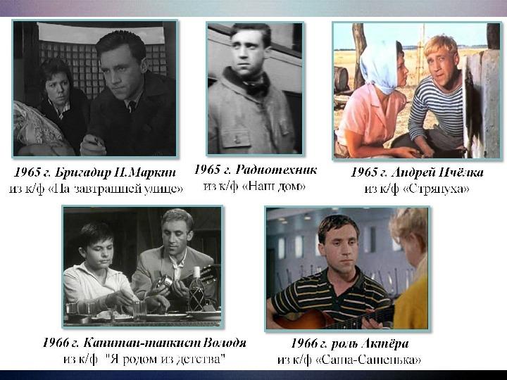 Презентация по музыке. Тема урока: Жизнь и творчество Высоцкого (7 класс).