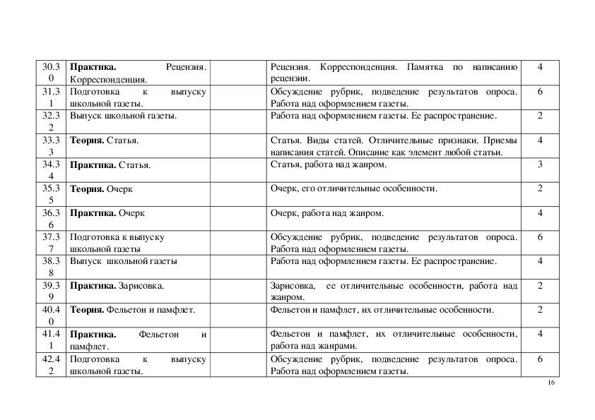 Дополнительная общеобразовательная общеразвивающая  программа  по социально-педагогическому направлению «Журналистика»