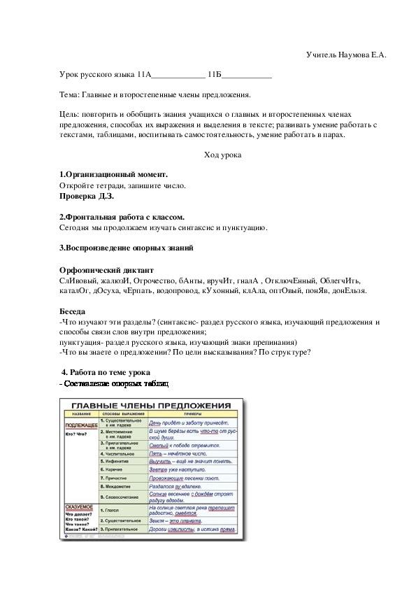 Поурочные разработки по русскому языку