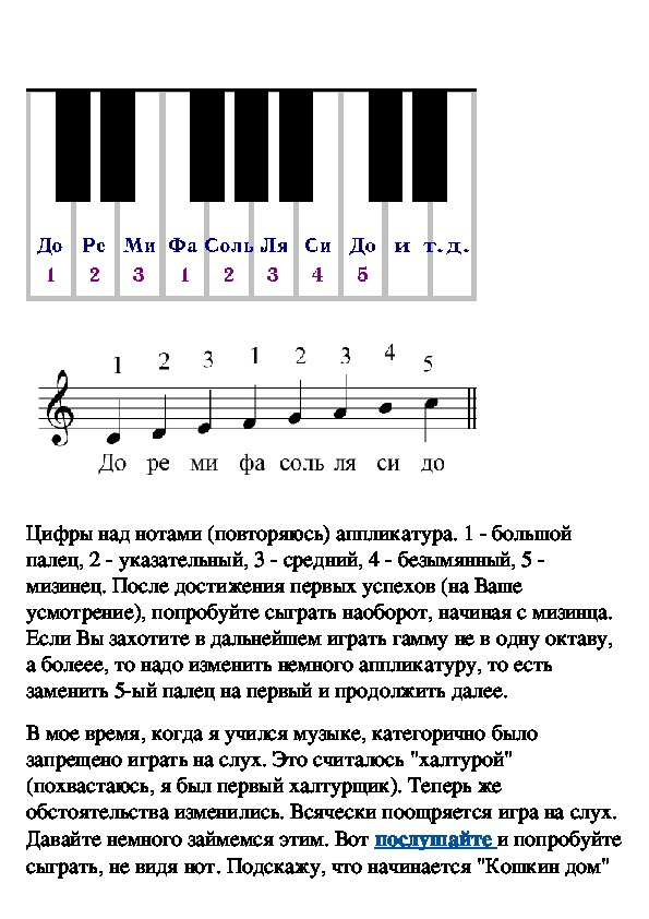Мелодия на синтезаторе по картинками