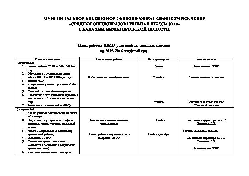 План работы ШМО учителей начальных классов