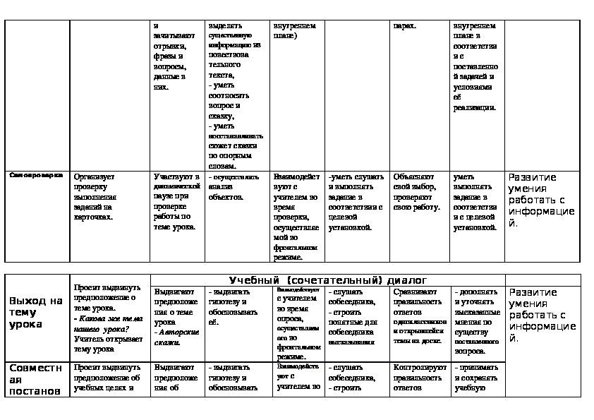 Технологическая карта к уроку литературного чтения Волшебные сказки 4 класс