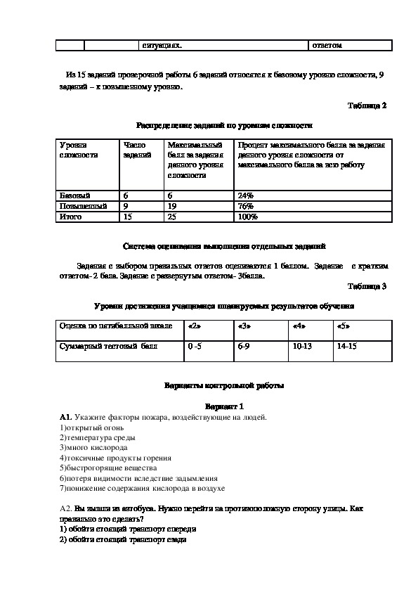 Контрольно-измерительные материалы  ОБЖ 5 класс