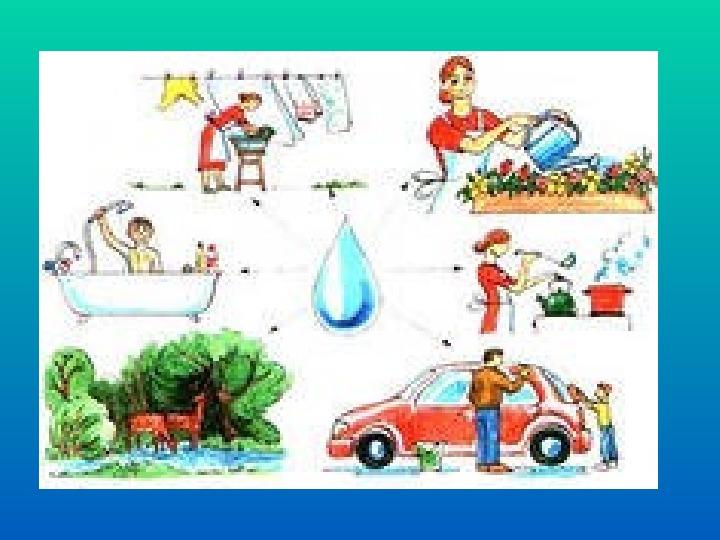 """Проектно - исследовательская работа- презентация  зачем беречь воду? """""""