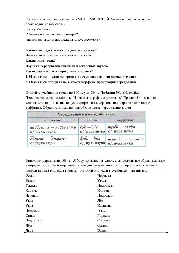 Чередования гласных и согласных в словах