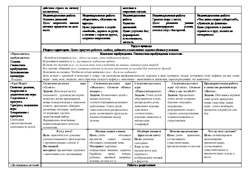 Циклограмма планирования организации деятельности и воспитания детей