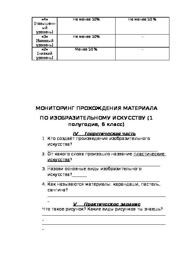 Мониторинг прохождения учебного материала за 1 полугодие