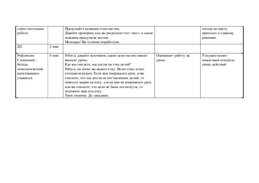 """Урок по русскому языку на тему """"Деление текста на части"""" для 2 класса"""