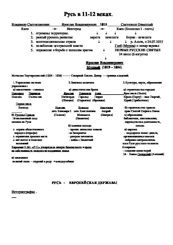 """Опорный конспект """"Русь в 11-12 веках"""""""