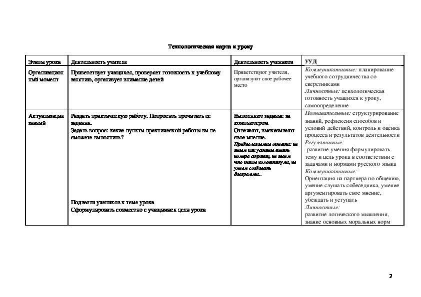 Включение в текстовый документ диаграмм, формул, нумерации страниц, колонтитулов, ссылок (7 класс)