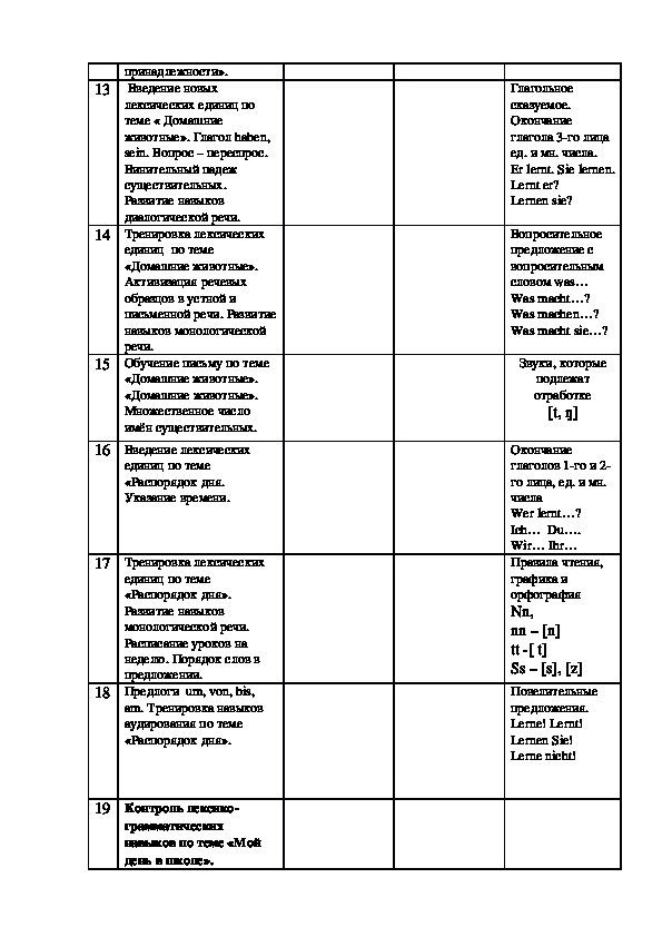 Календарно-тематическое планирование по немецкому языку, 5 класс
