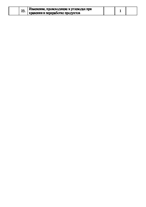 """Учебно-тематическое планирование по предмету """"Химия в специальности"""""""