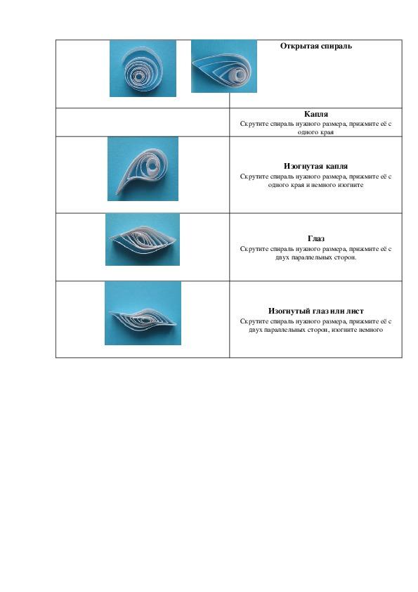 «Приобщение детей младшего школьного возраста  к разделу бумагопластики - квиллинг»