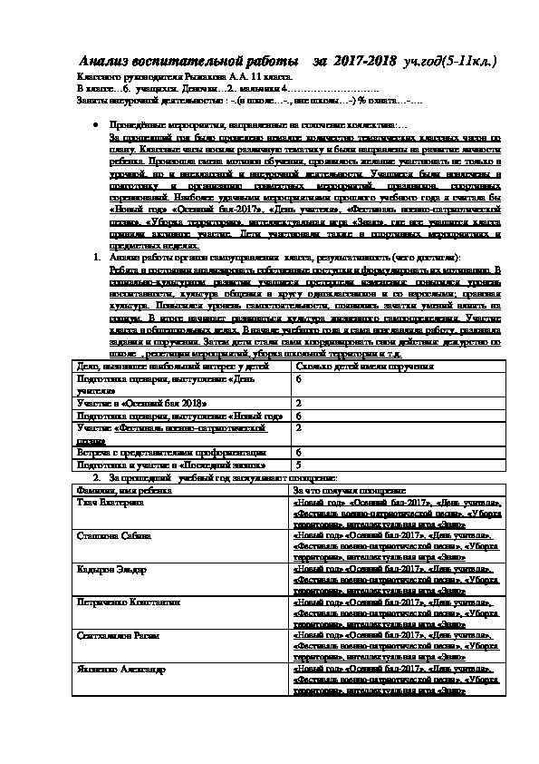 Анализ воспитательной работы    за  2017-2018  уч.год(5-11кл.)