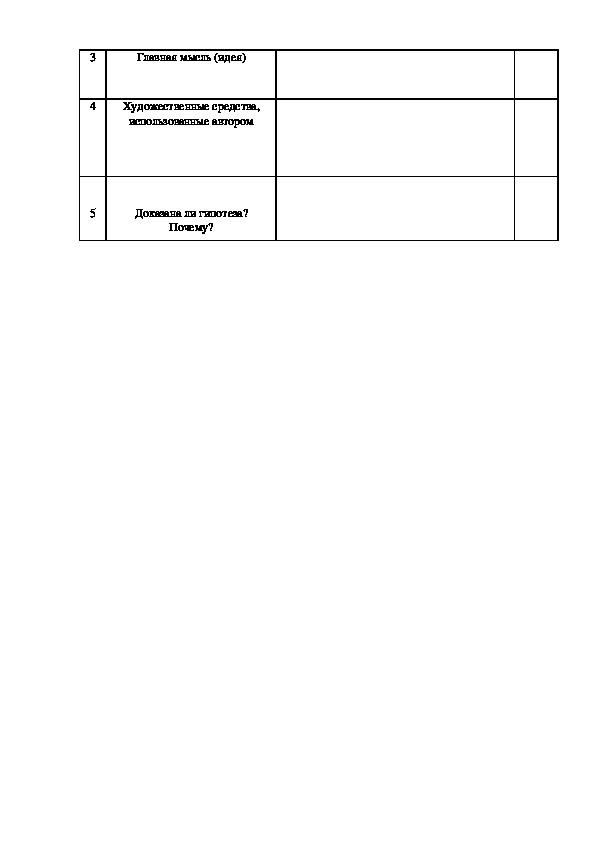 Конспект открытого урока по литературе в 5 классе на тему: «Стихотворение И.А.Бунина «Помню долгий зимний вечер»