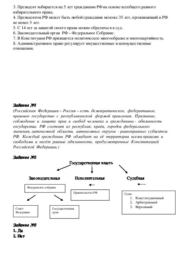 """Конспект урока обществознания на тему """"Право и имущественные отношения"""""""