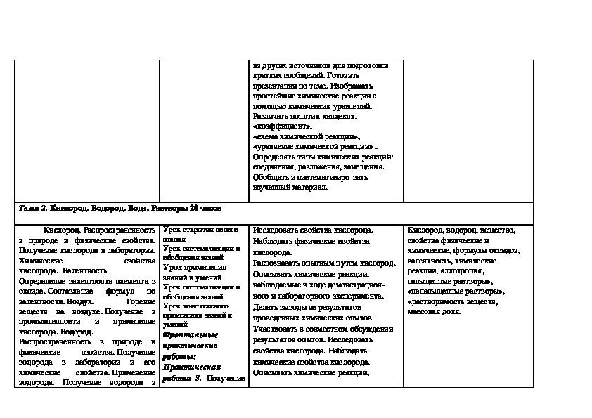 Рабочая программа по химии 8 класс